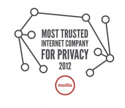 most-trusted-privacy-2012