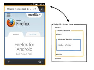 Firefox OS Browser frame