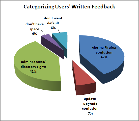 written_feedback_analysis3