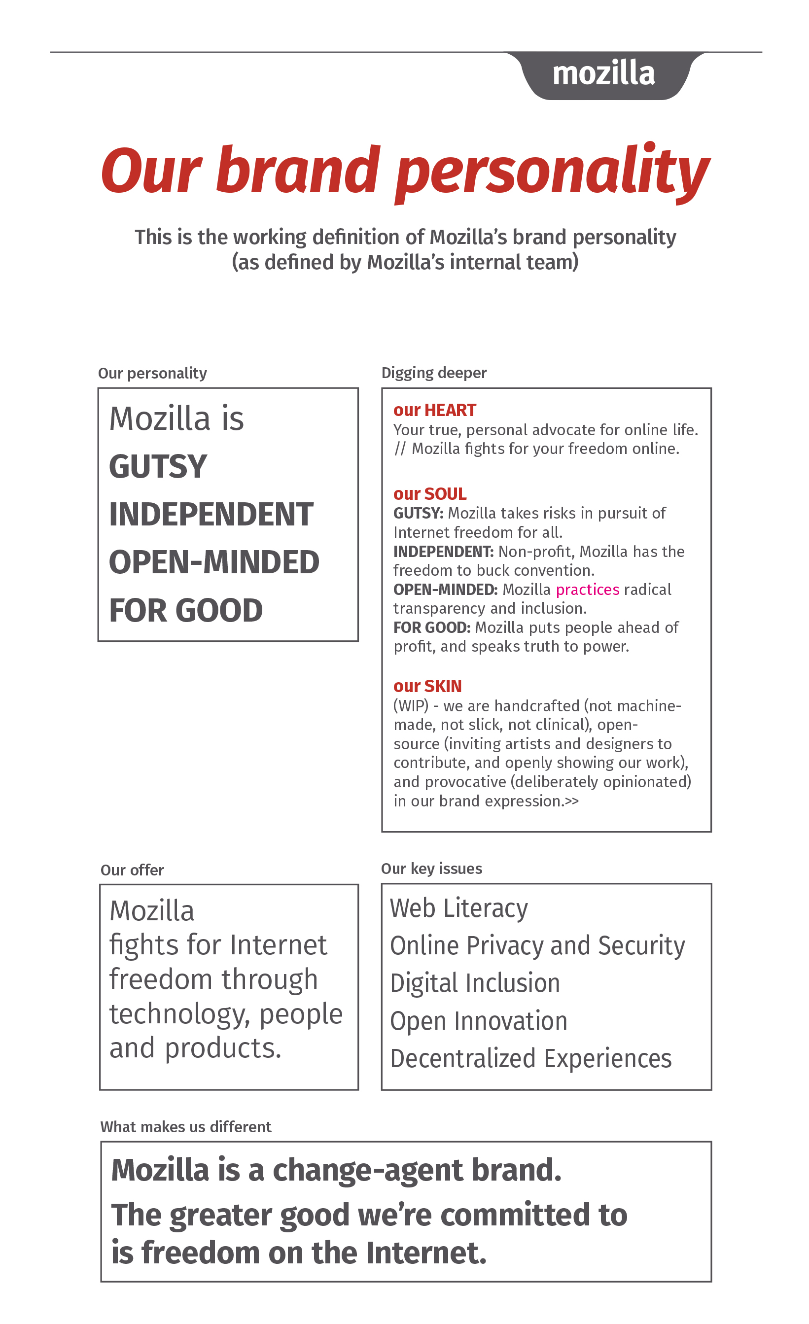 mozilla-jb_Our_Brand_Personality.pdf