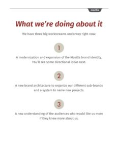 mozilla_open identity design intro(6)
