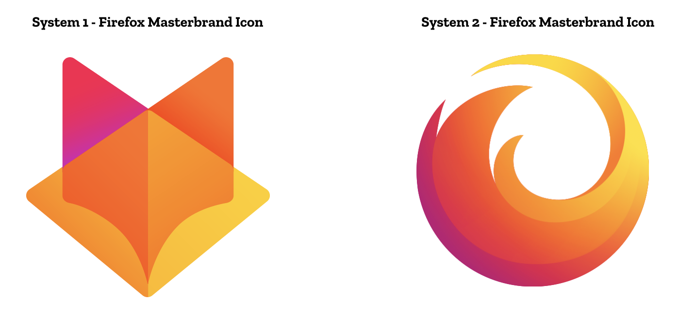 Firefox Masterbrand Icons