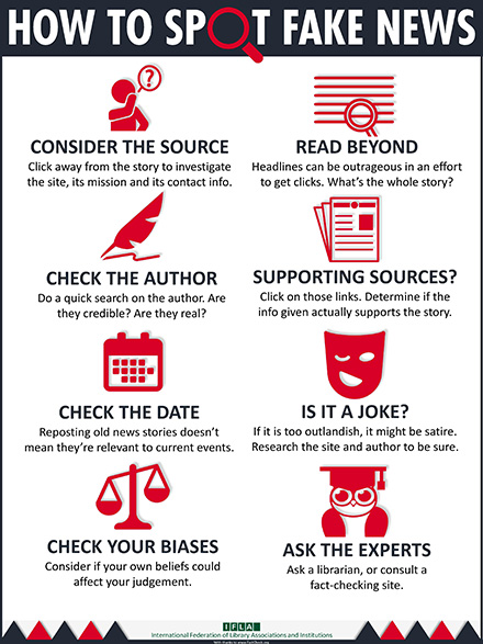 Tips for how to spot fake news