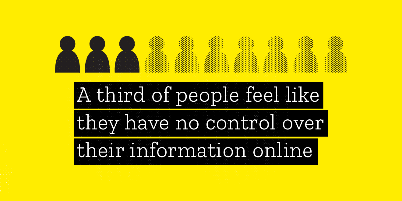 Privacy survey results: one third of people feel like they have no control over their online informaiton