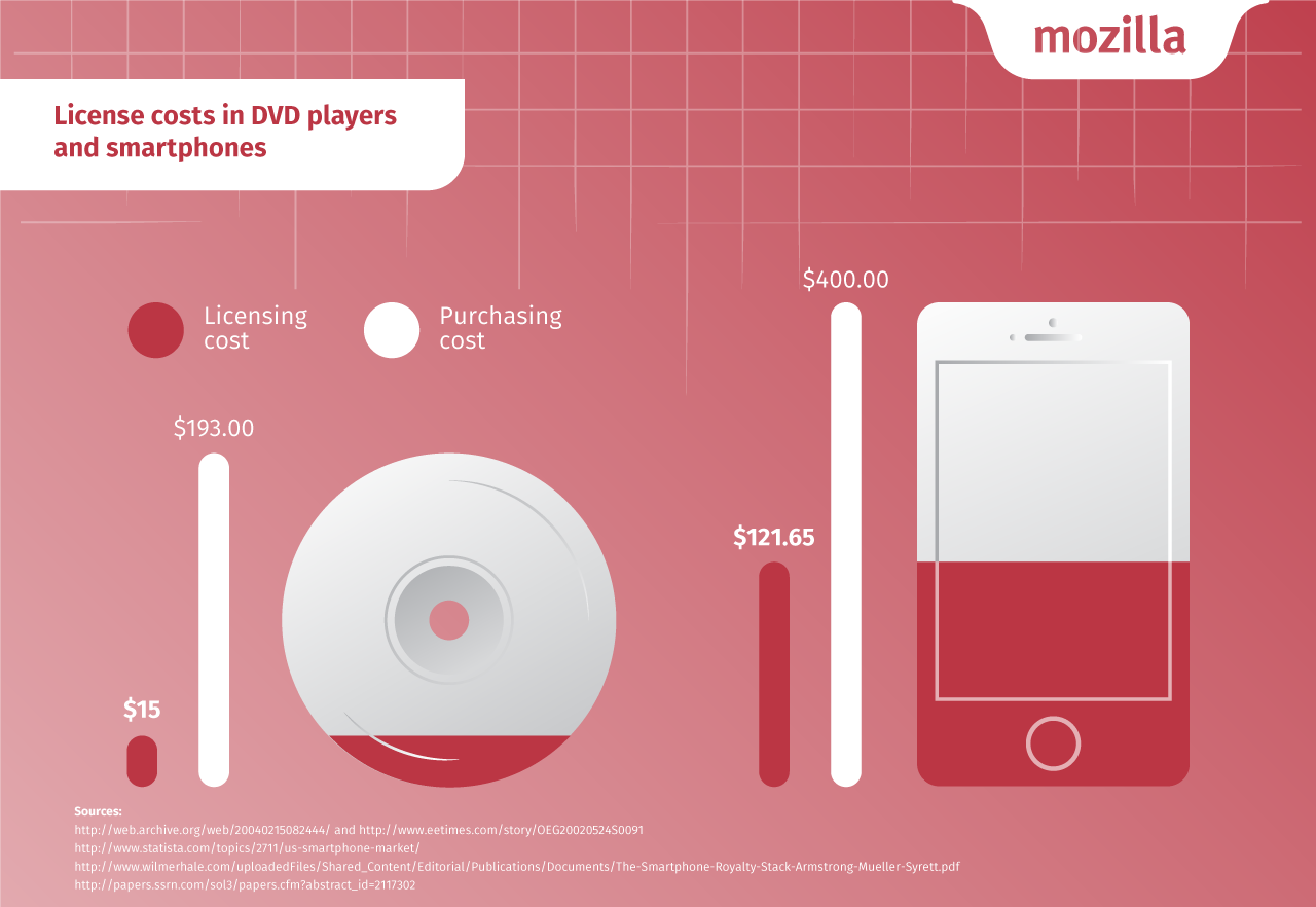 mozilla_infographic_smartphone_v06_panel-01_section-03b