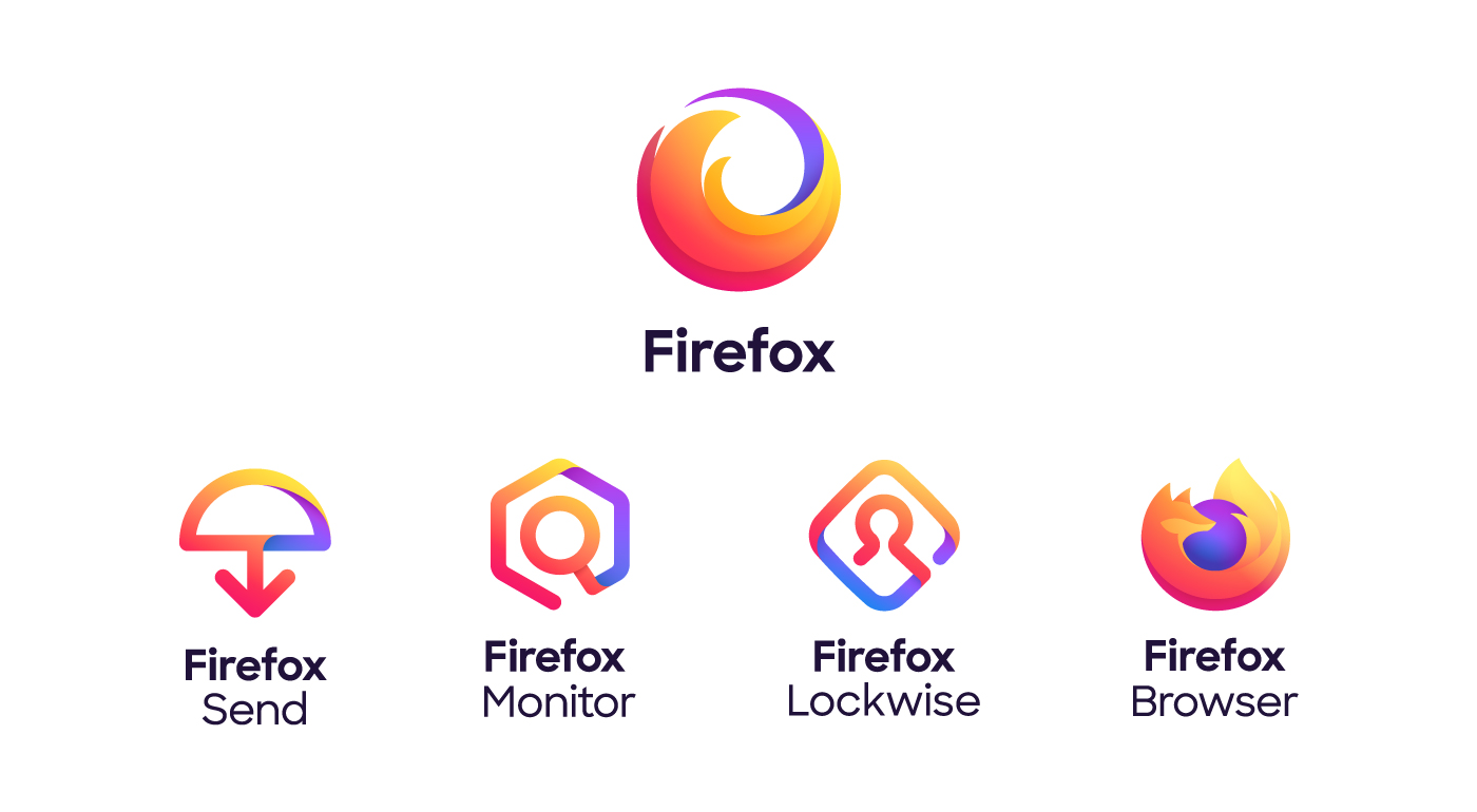 Firefox: The Evolution Of A Brand - Mozilla Open Design