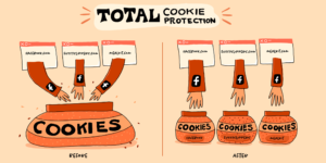 Previously, third-party cookies were shared between websites. Now, every website gets its own cookie jar so that cookies can't be used to share data between them. (Illustration: Meghan Newell)