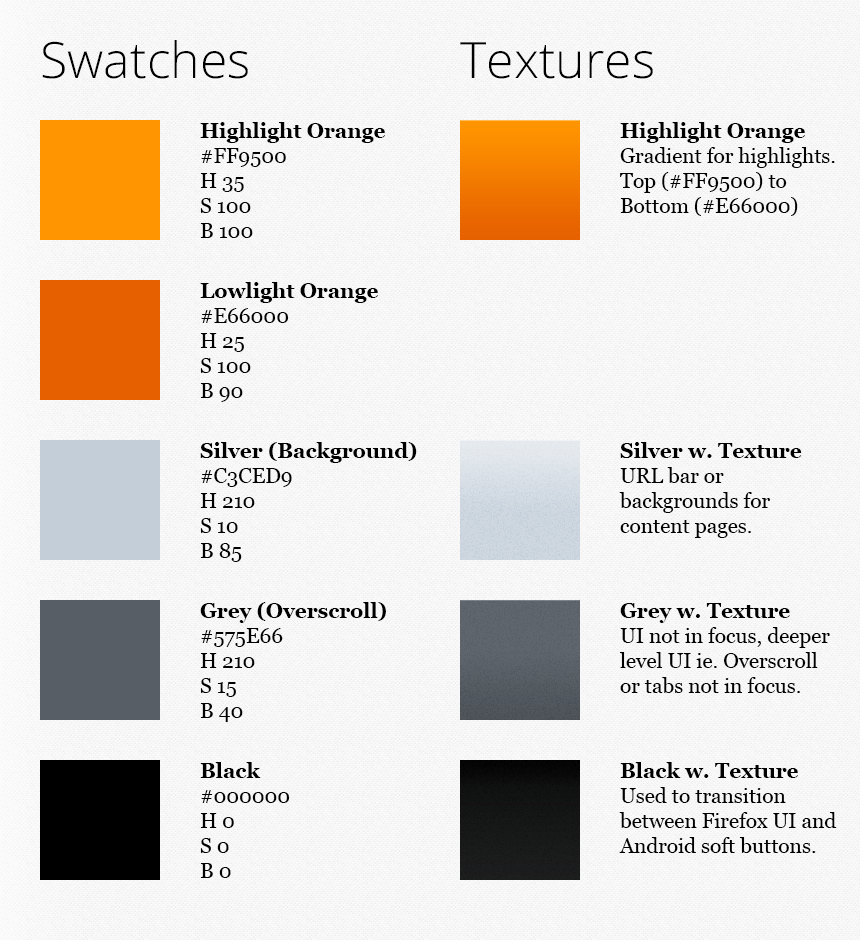 firefox_mobile_colours