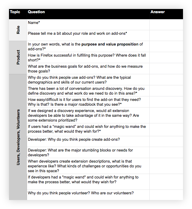 "Screenshot of an Excel sheet, with three columns: ""Topic,"" ""Questions,"" ""Answer."" ""Topics"" include ""Role,"" ""Product,"" and ""Users, Developers, Volunteers."" Each topic contains questions. The questions are range from general: ""Please tell me a bit about your role and work on add-onsIn your own words,"" to specific: ""When developers create extension descriptions, what is that experience like? What kinds of challenges or opportunities do you see in this space?"" The ""Answer"" column is blank."