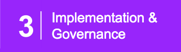 "Purple box with number 3 and the text, ""Implementation & Guidance."" Signals third post in three-part series."