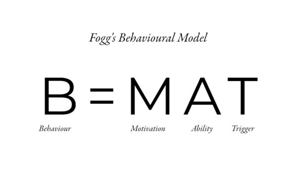 Behavior = Motivation, Ability, Trigger