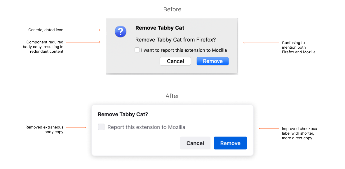 Before and after images of a redesigned Firefox modal dialog. Content decisions are highlighted.