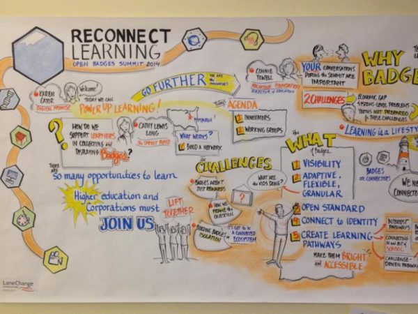 ReconnectLearning