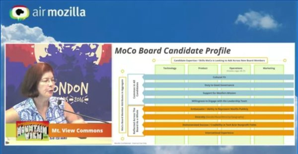 https://air.mozilla.org/moco-mofo-board-development/